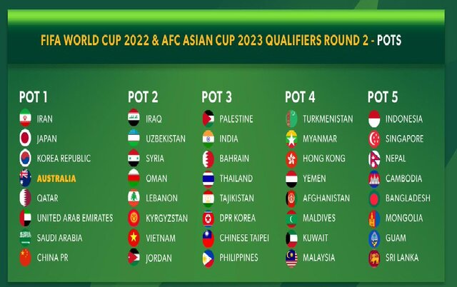 گروه دشوار ایران در مقدماتی جام جهانی۲۰۲۲